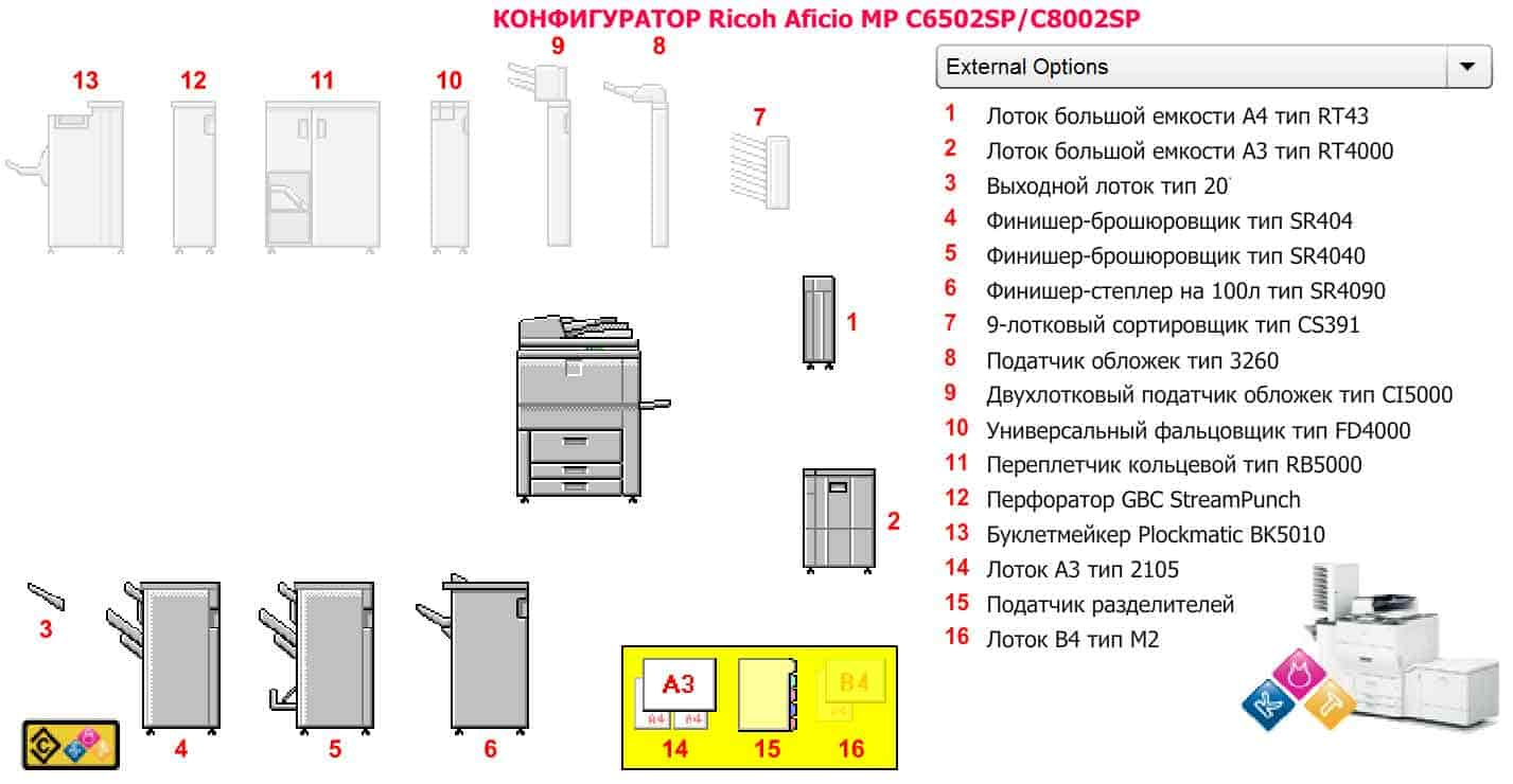 Конфигуратор Ricoh Aficio MP C6502SP